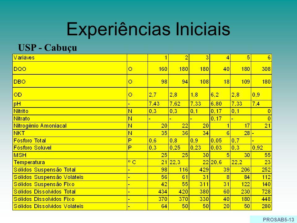 PROSAB5-13 Experiências Iniciais USP - Cabuçu