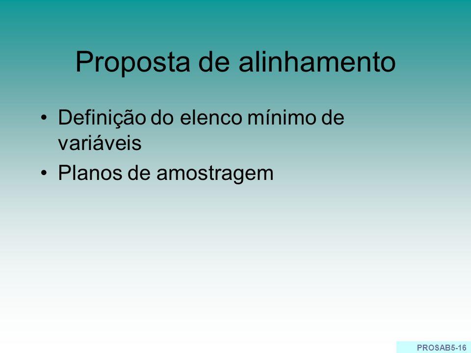 PROSAB5-16 Proposta de alinhamento Definição do elenco mínimo de variáveis Planos de amostragem