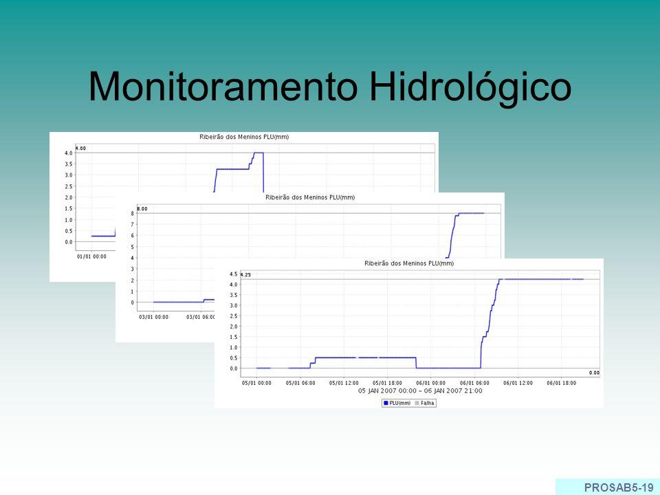 PROSAB5-19 Monitoramento Hidrológico