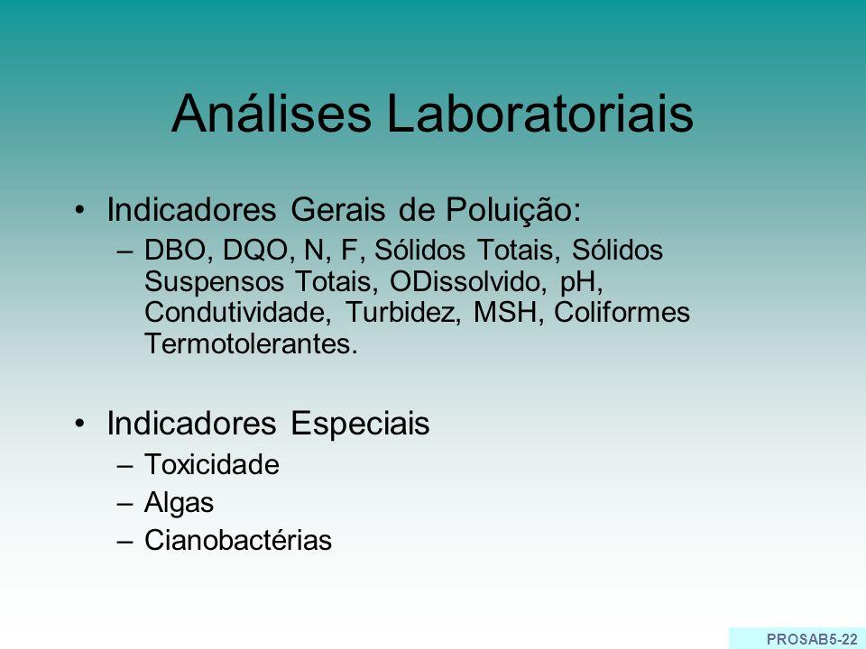 PROSAB5-22 Análises Laboratoriais Indicadores Gerais de Poluição: –DBO, DQO, N, F, Sólidos Totais, Sólidos Suspensos Totais, ODissolvido, pH, Condutividade, Turbidez, MSH, Coliformes Termotolerantes.