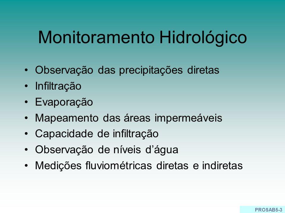 PROSAB5-3 Monitoramento Hidrológico Observação das precipitações diretas Infiltração Evaporação Mapeamento das áreas impermeáveis Capacidade de infiltração Observação de níveis dágua Medições fluviométricas diretas e indiretas