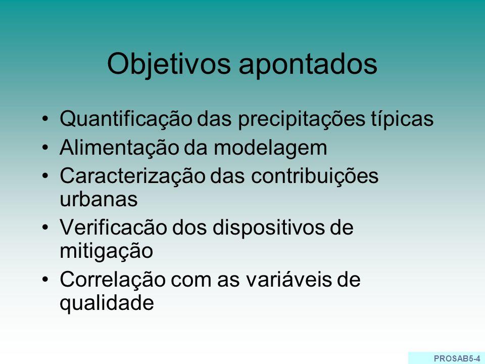 PROSAB5-4 Objetivos apontados Quantificação das precipitações típicas Alimentação da modelagem Caracterização das contribuições urbanas Verificacão dos dispositivos de mitigação Correlação com as variáveis de qualidade