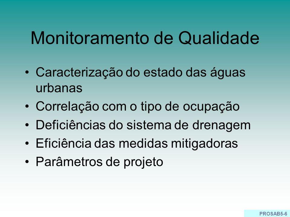 PROSAB5-6 Monitoramento de Qualidade Caracterização do estado das águas urbanas Correlação com o tipo de ocupação Deficiências do sistema de drenagem Eficiência das medidas mitigadoras Parâmetros de projeto