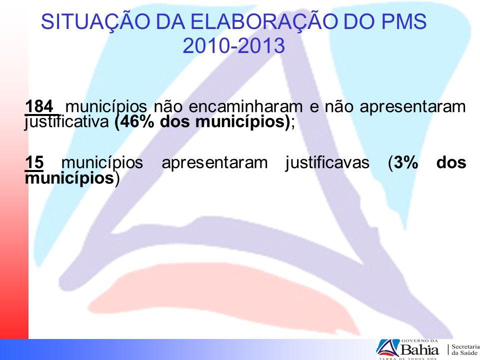 SITUAÇÃO DA ELABORAÇÃO DO PMS 2010-2013 184 municípios não encaminharam e não apresentaram justificativa (46% dos municípios); 15 municípios apresenta