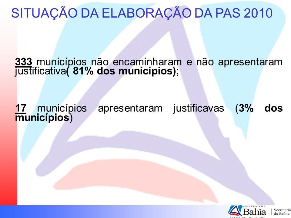 SITUAÇÃO DA ELABORAÇÃO DA PAS 2010 333 municípios não encaminharam e não apresentaram justificativa( 81% dos municípios); 17 municípios apresentaram j