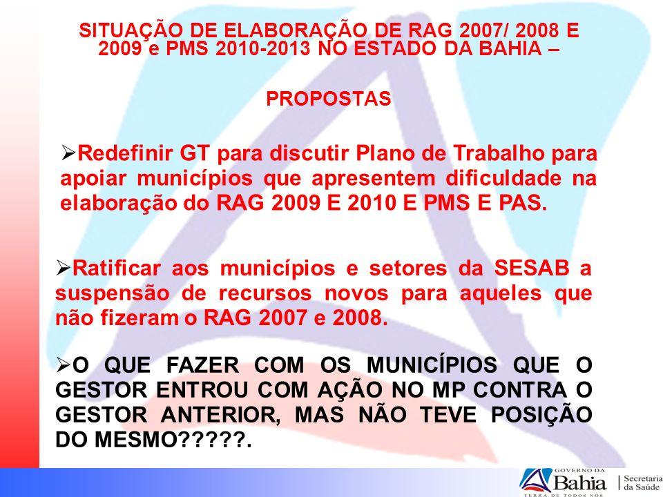 Ratificar aos municípios e setores da SESAB a suspensão de recursos novos para aqueles que não fizeram o RAG 2007 e 2008. SITUAÇÃO DE ELABORAÇÃO DE RA