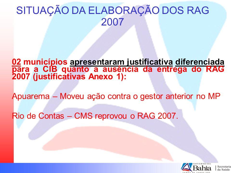 SITUAÇÃO DA ELABORAÇÃO DOS RAG 2007 02 municípios apresentaram justificativa diferenciada para a CIB quanto a ausência da entrega do RAG 2007 (justifi