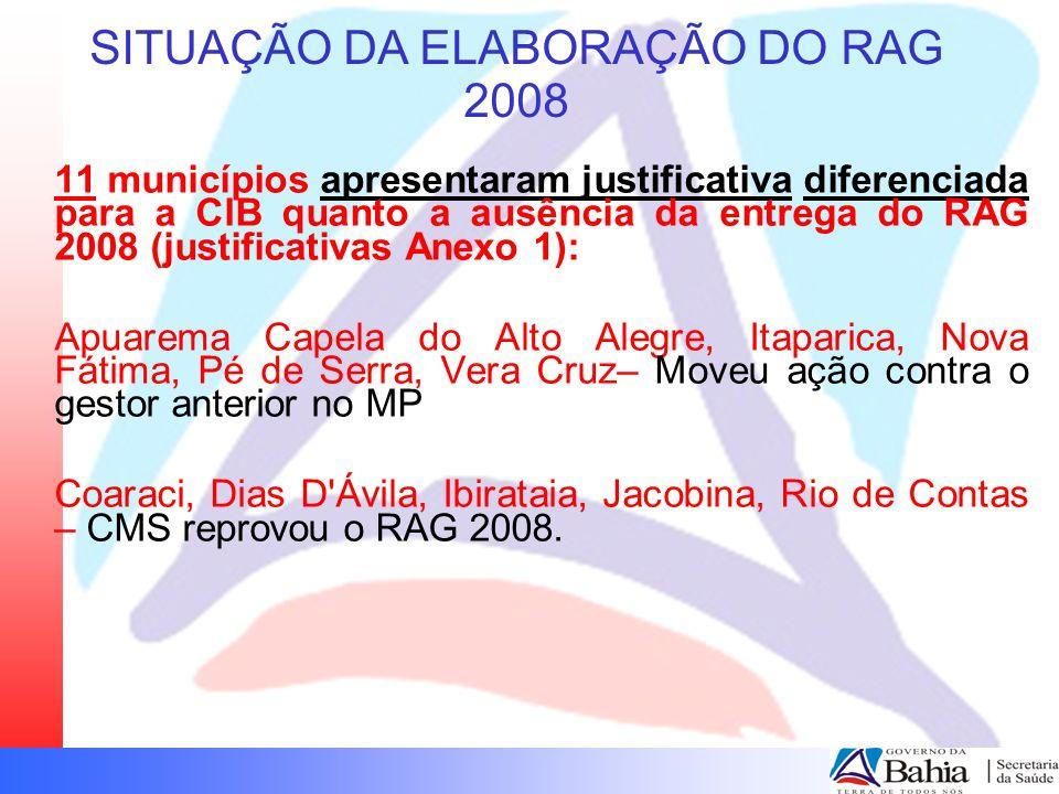 SITUAÇÃO DA ELABORAÇÃO DO RAG 2008 11 municípios apresentaram justificativa diferenciada para a CIB quanto a ausência da entrega do RAG 2008 (justific