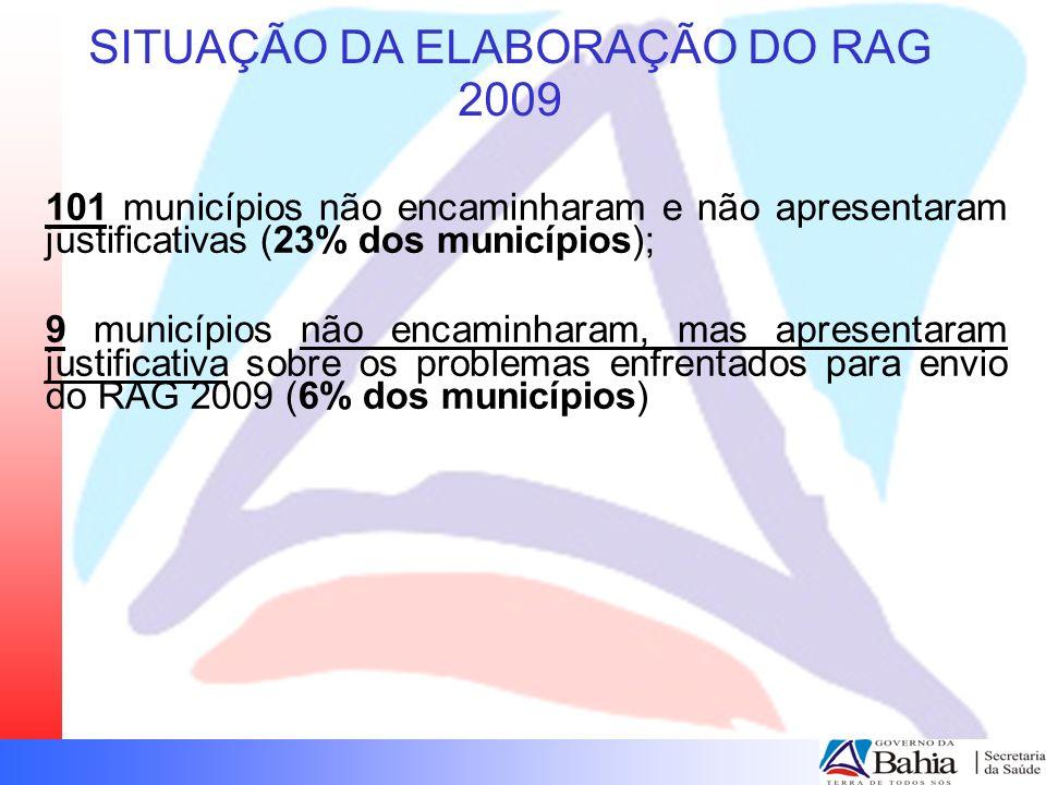 SITUAÇÃO DA ELABORAÇÃO DO RAG 2009 101 municípios não encaminharam e não apresentaram justificativas (23% dos municípios); 9 municípios não encaminhar