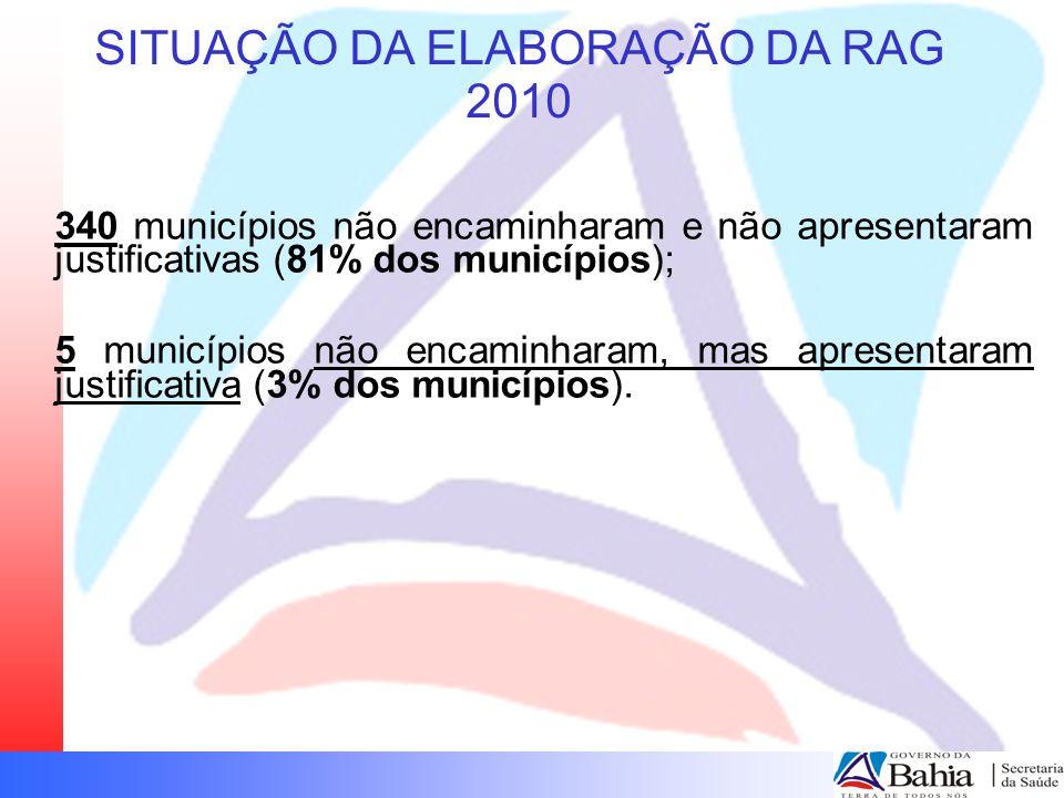 SITUAÇÃO DA ELABORAÇÃO DA RAG 2010 340 municípios não encaminharam e não apresentaram justificativas (81% dos municípios); 5 municípios não encaminhar