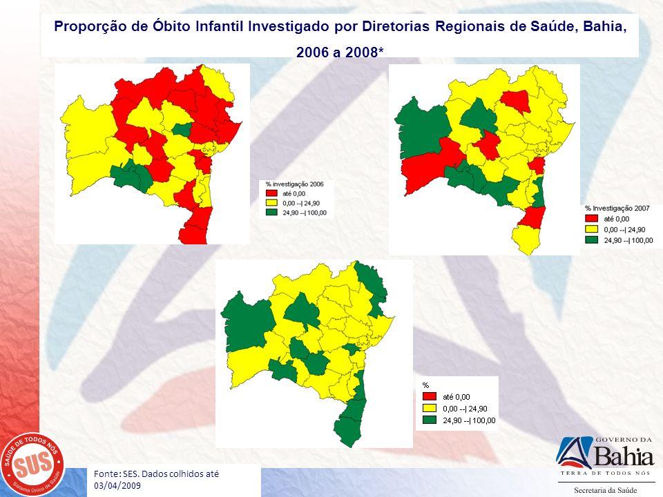 Proporção de Óbito Infantil Investigado por Diretorias Regionais de Saúde, Bahia, 2006 a 2008* Fonte: SES. Dados colhidos até 03/04/2009