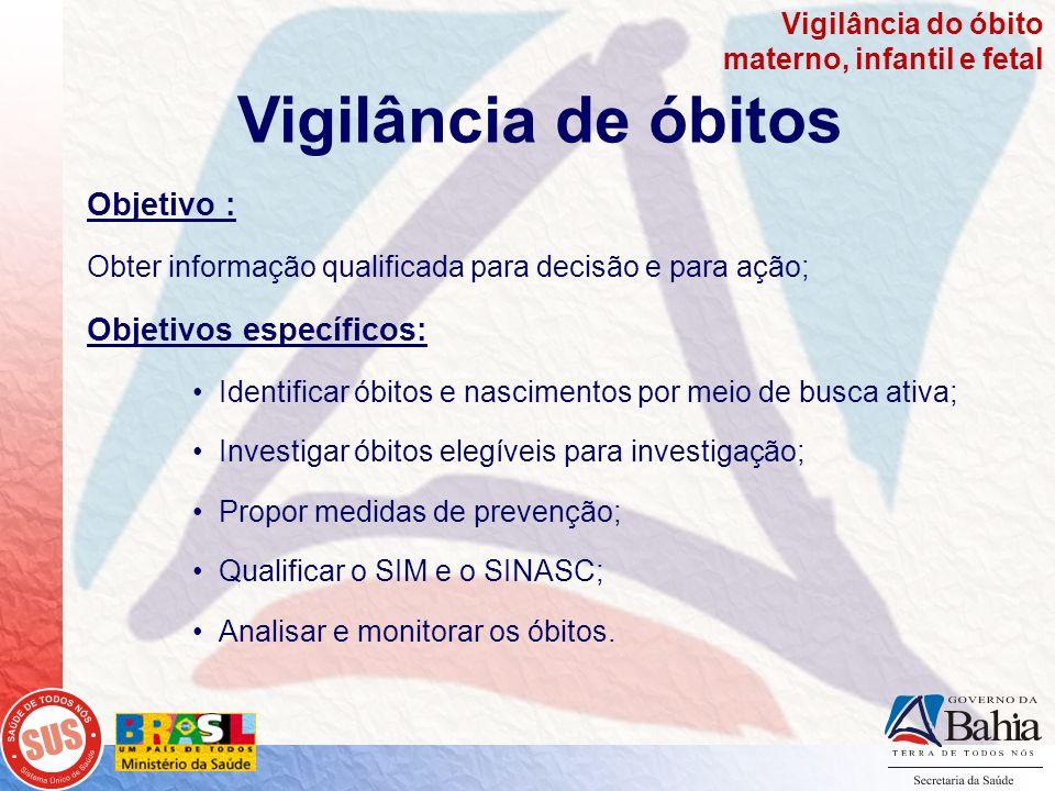 Vigilância de óbitos Objetivo : Obter informação qualificada para decisão e para ação; Objetivos específicos: Identificar óbitos e nascimentos por mei