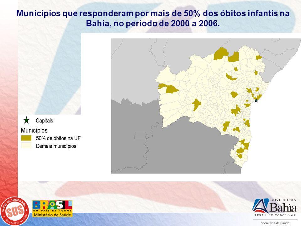 Municípios que responderam por mais de 50% dos óbitos infantis na Bahia, no período de 2000 a 2006.