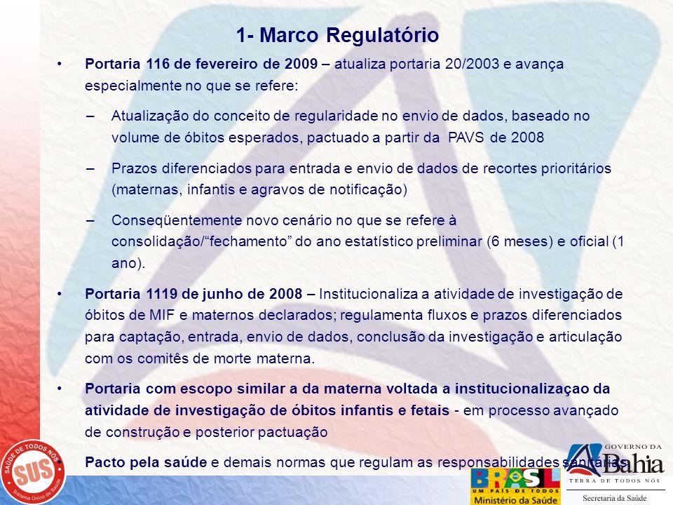 1- Marco Regulatório Portaria 116 de fevereiro de 2009 – atualiza portaria 20/2003 e avança especialmente no que se refere: –Atualização do conceito d