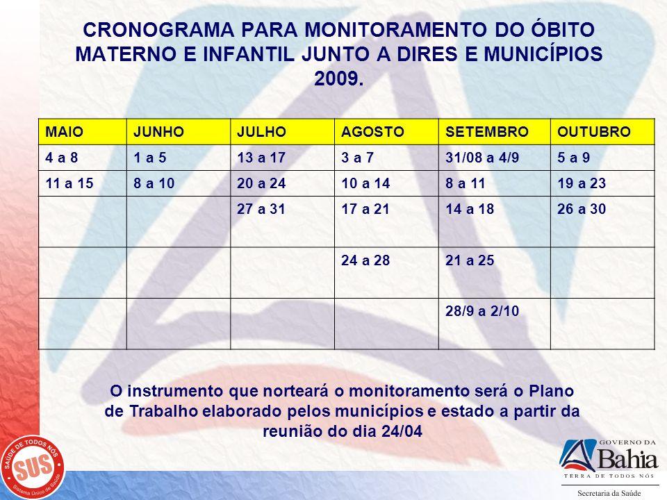 CRONOGRAMA PARA MONITORAMENTO DO ÓBITO MATERNO E INFANTIL JUNTO A DIRES E MUNICÍPIOS 2009. MAIOJUNHOJULHOAGOSTOSETEMBROOUTUBRO 4 a 81 a 513 a 173 a 73