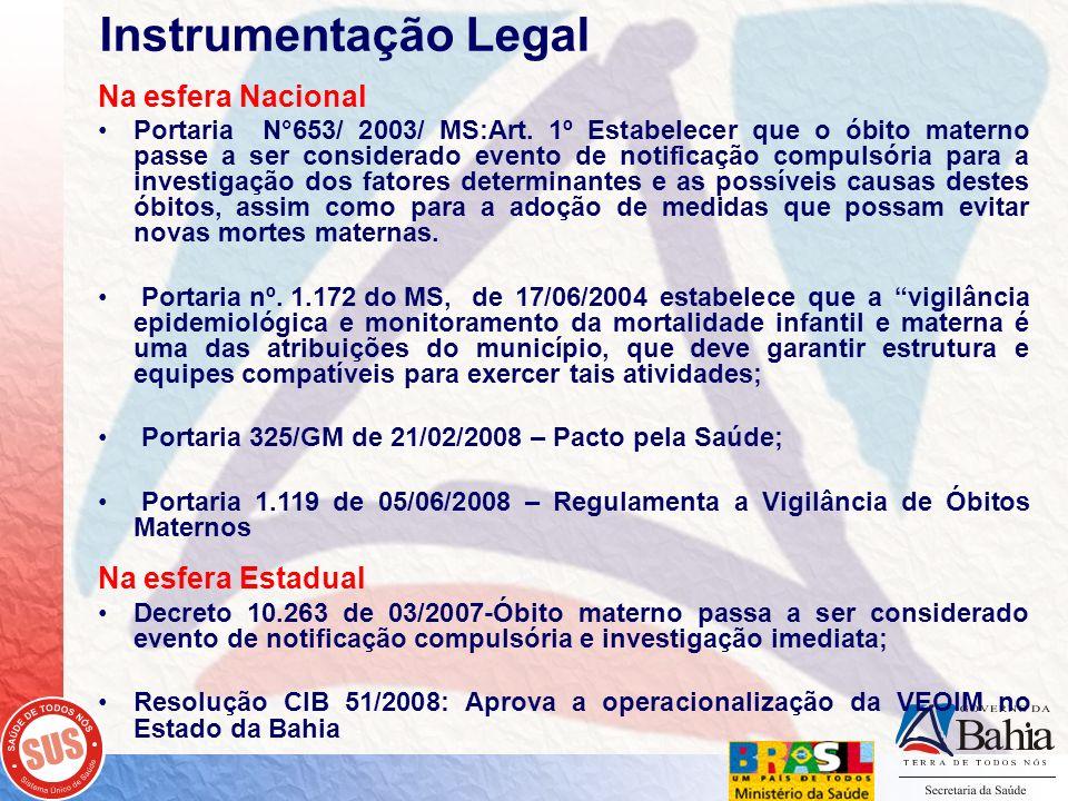 Na esfera Nacional Portaria N°653/ 2003/ MS:Art. 1º Estabelecer que o óbito materno passe a ser considerado evento de notificação compulsória para a i