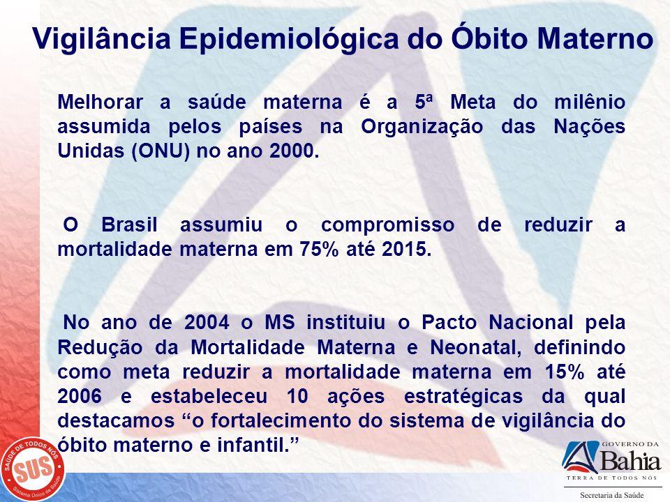 Vigilância Epidemiológica do Óbito Materno Melhorar a saúde materna é a 5ª Meta do milênio assumida pelos países na Organização das Nações Unidas (ONU