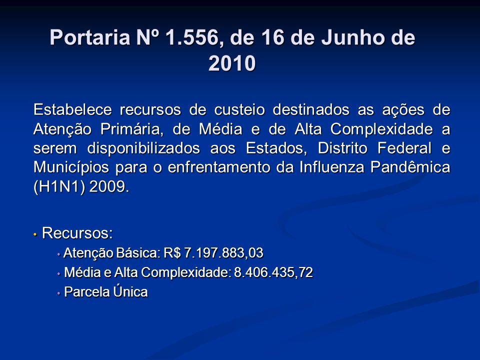 Portaria Nº 1.556, de 16 de Junho de 2010 Estabelece recursos de custeio destinados as ações de Atenção Primária, de Média e de Alta Complexidade a se