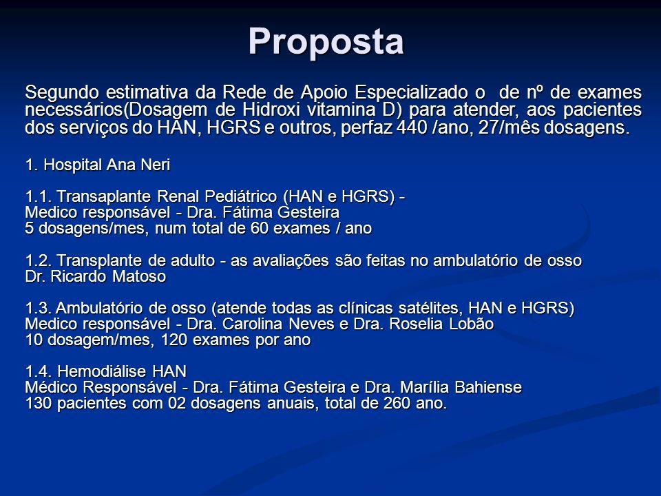 Proposta O exame só realizado na APAE, que está localizada no Município de Salvador.