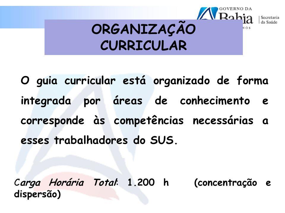 ORGANIZAÇÃO CURRICULAR O guia curricular está organizado de forma integrada por áreas de conhecimento e corresponde às competências necessárias a esses trabalhadores do SUS.
