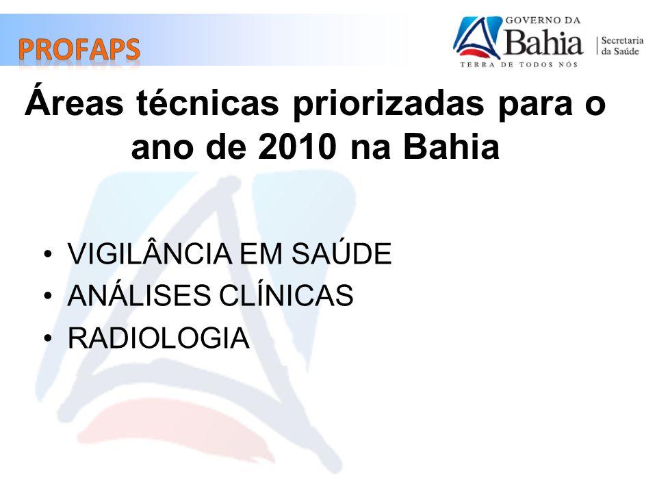 VIGILÂNCIA EM SAÚDE ANÁLISES CLÍNICAS RADIOLOGIA Áreas técnicas priorizadas para o ano de 2010 na Bahia