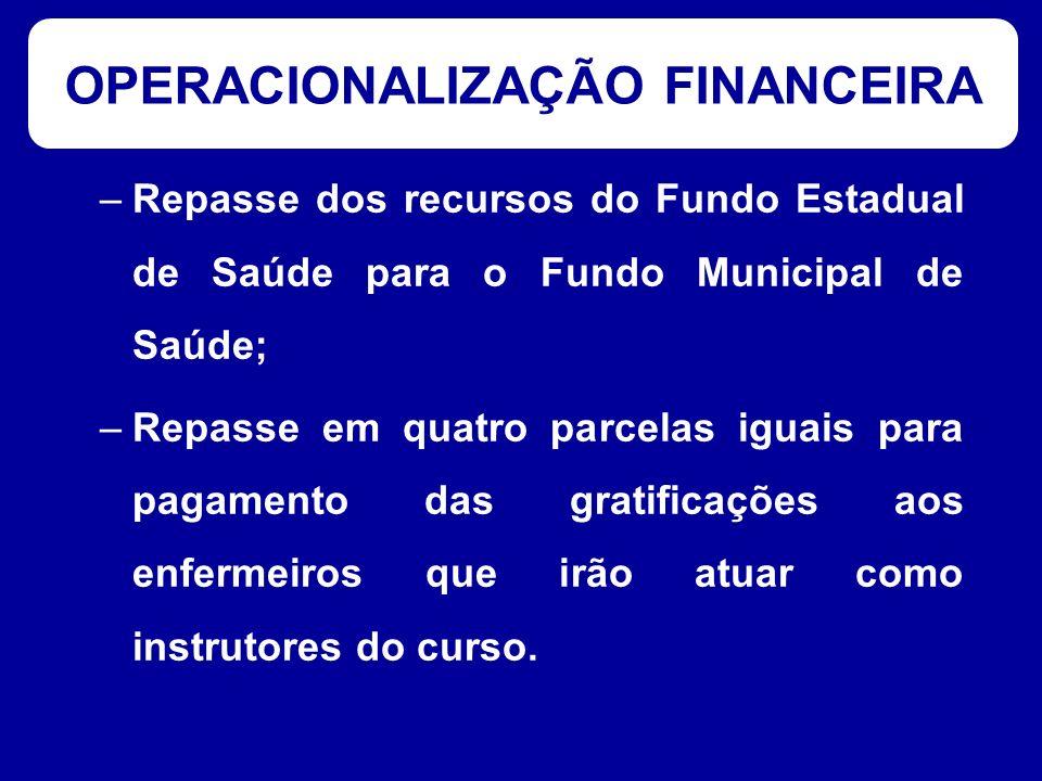 OPERACIONALIZAÇÃO FINANCEIRA –Repasse dos recursos do Fundo Estadual de Saúde para o Fundo Municipal de Saúde; –Repasse em quatro parcelas iguais para