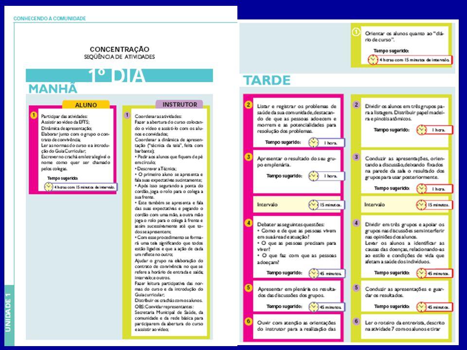 D O C E N T E S Enfermeiros que atuam no PACS e PSF (respectivos supervisores dos ACS) Capacitados pela EFTS