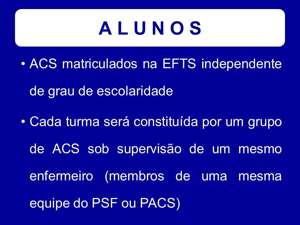 A L U N O S ACS matriculados na EFTS independente de grau de escolaridade Cada turma será constituída por um grupo de ACS sob supervisão de um mesmo e