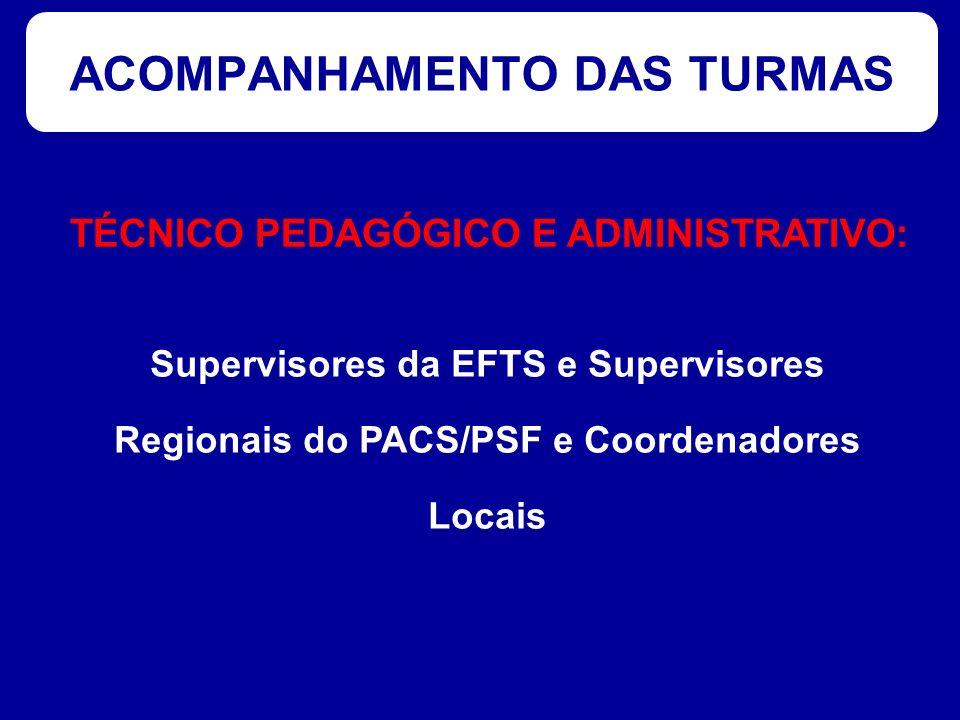 ACOMPANHAMENTO DAS TURMAS TÉCNICO PEDAGÓGICO E ADMINISTRATIVO: Supervisores da EFTS e Supervisores Regionais do PACS/PSF e Coordenadores Locais