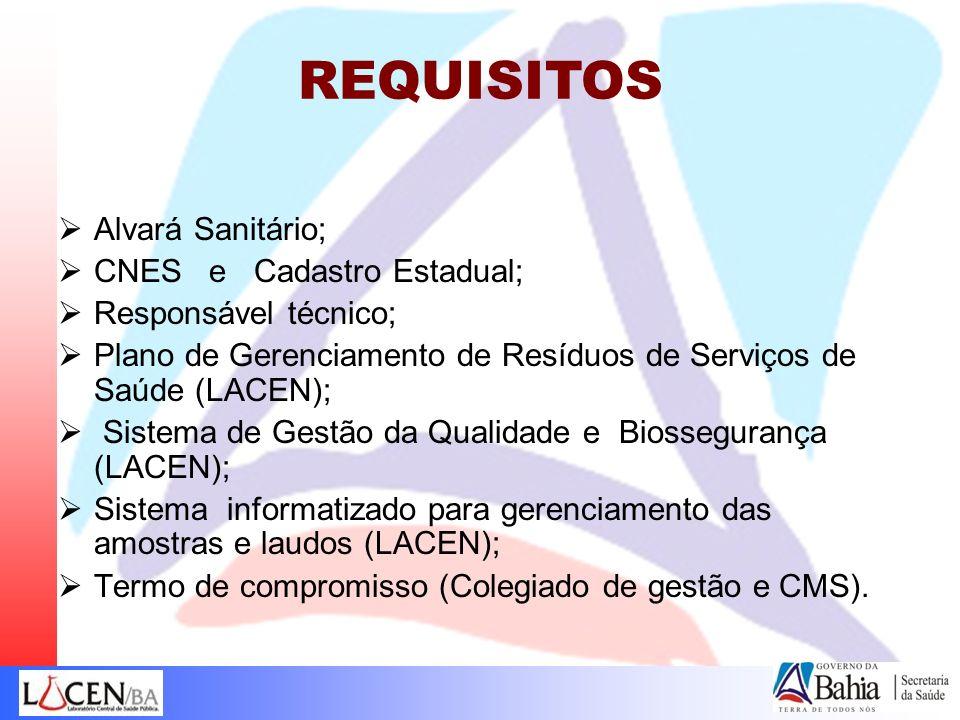 Alvará Sanitário; CNES e Cadastro Estadual; Responsável técnico; Plano de Gerenciamento de Resíduos de Serviços de Saúde (LACEN); Sistema de Gestão da