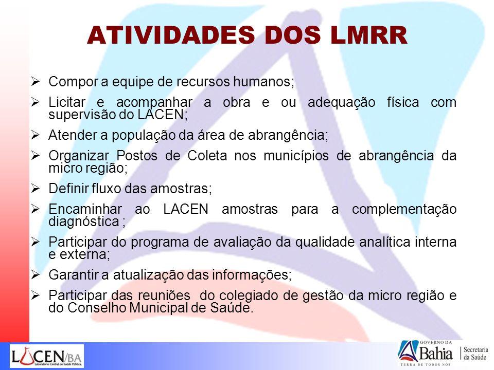 ATIVIDADES DOS LMRR Compor a equipe de recursos humanos; Licitar e acompanhar a obra e ou adequação física com supervisão do LACEN; Atender a populaçã