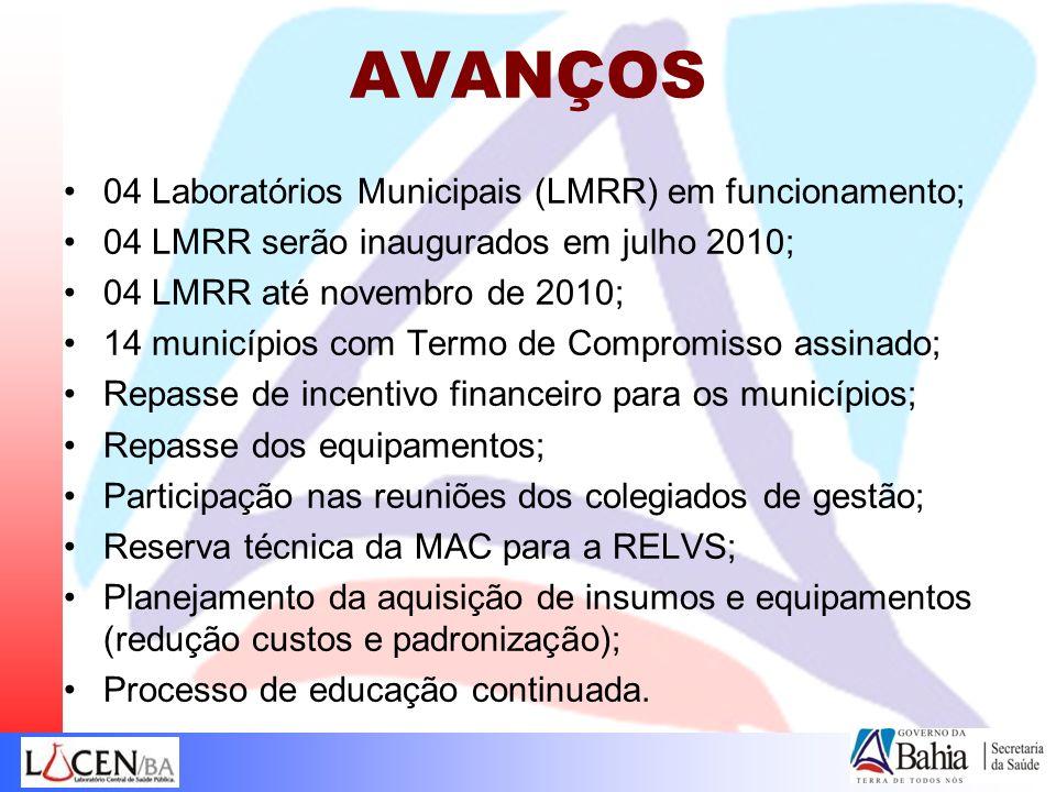 AVANÇOS 04 Laboratórios Municipais (LMRR) em funcionamento; 04 LMRR serão inaugurados em julho 2010; 04 LMRR até novembro de 2010; 14 municípios com T