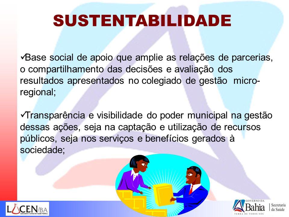 Base social de apoio que amplie as relações de parcerias, o compartilhamento das decisões e avaliação dos resultados apresentados no colegiado de gest