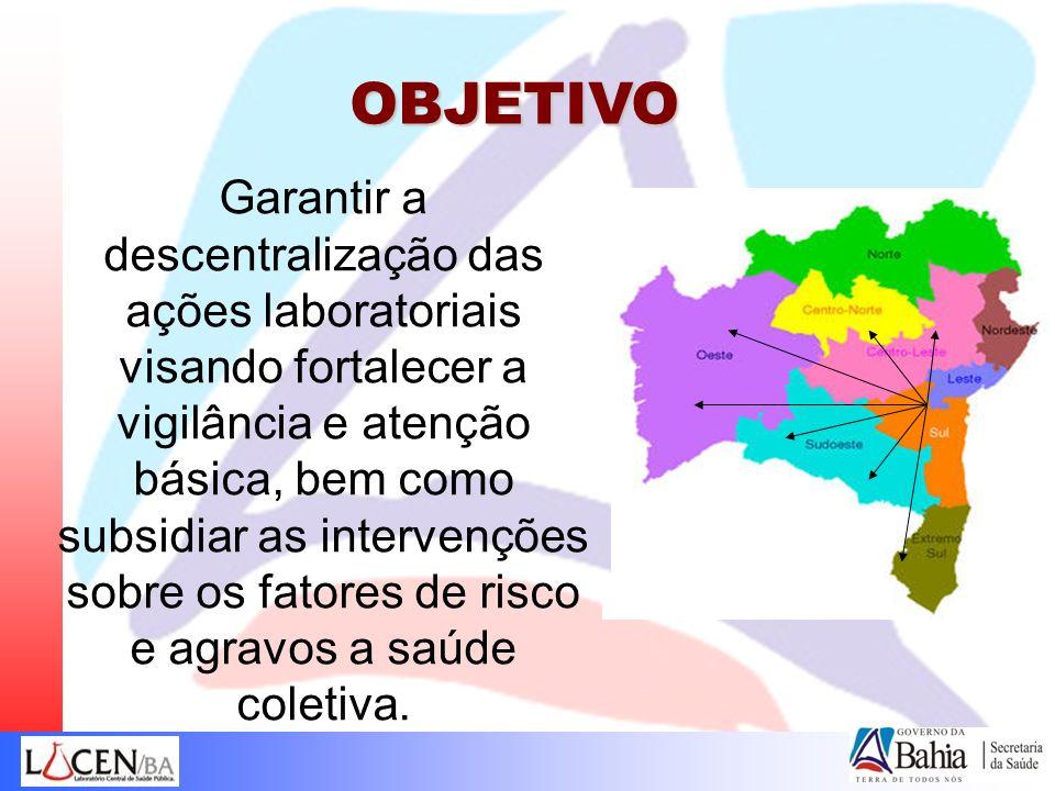 ORGANIZAÇÃO Laboratório Central de Saúde Pública (LACEN) + Laboratórios Municipais de Referência Regional- 29* Laboratórios Regionais de Vigilância da Qualidade da Água - 20