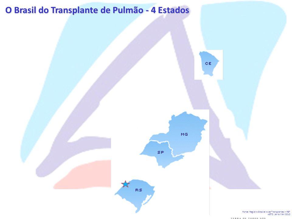 O Brasil do Transplante de Pulmão - 4 Estados Fonte: Registro Brasileiro de Transplantes – RBT ABTO. Jan a Mar/2010