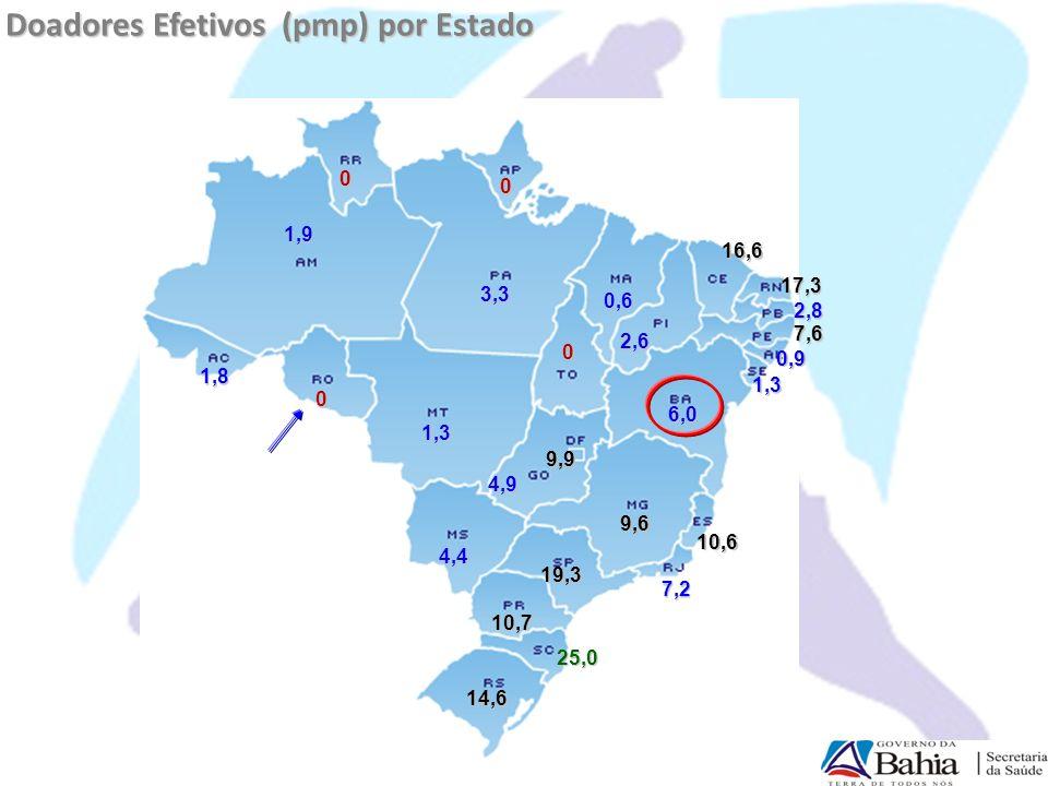 Ministério da Saúde Gabinete do Ministro PORTARIA Nº 439, DE 14 DE MARÇO DE 2011 Comitê Estratégico do M.S para Desenvolvimento de Equipes de Captação de Órgãos e Transplantes no Brasil