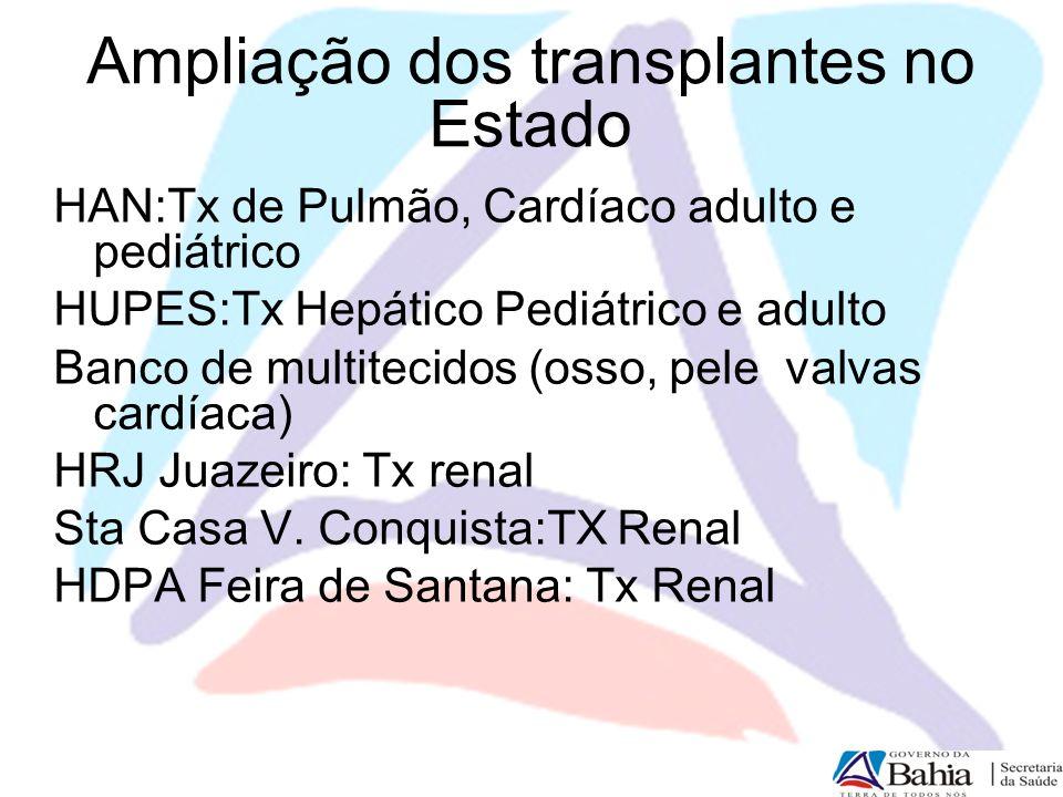 Ampliação dos transplantes no Estado HAN:Tx de Pulmão, Cardíaco adulto e pediátrico HUPES:Tx Hepático Pediátrico e adulto Banco de multitecidos (osso,