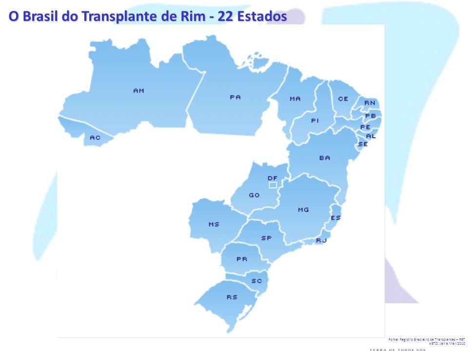 O Brasil do Transplante de Rim - 22 Estados Fonte: Registro Brasileiro de Transplantes – RBT ABTO. Jan a Mar/2010