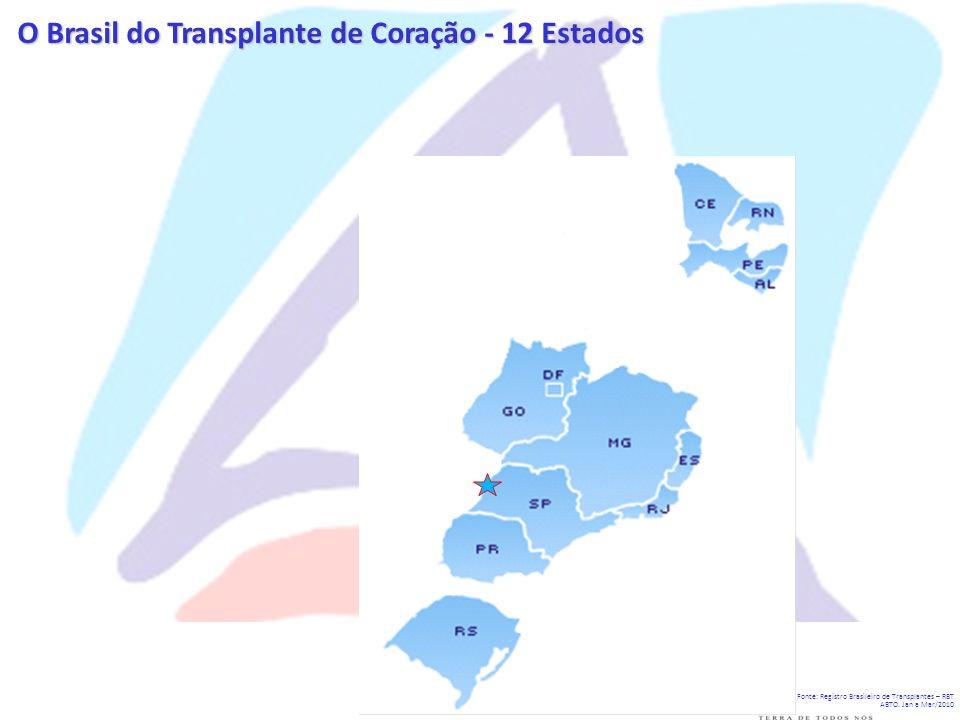 O Brasil do Transplante de Coração - 12 Estados Fonte: Registro Brasileiro de Transplantes – RBT ABTO. Jan a Mar/2010