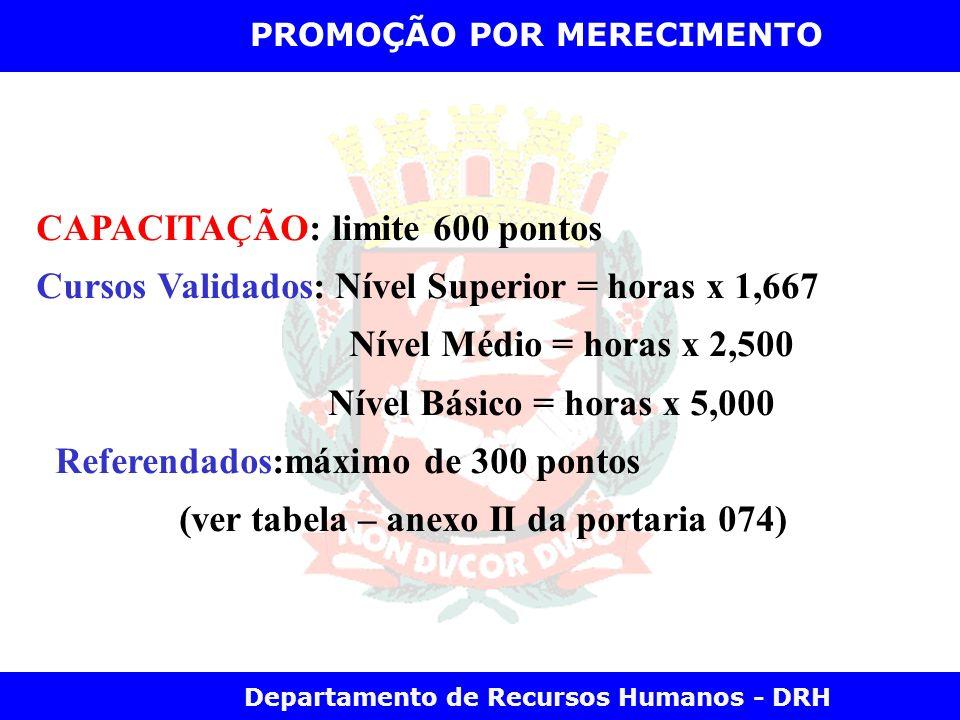 Departamento de Recursos Humanos - DRH PROMOÇÃO POR MERECIMENTO CAPACITAÇÃO: limite 600 pontos Cursos Validados: Nível Superior = horas x 1,667 Nível