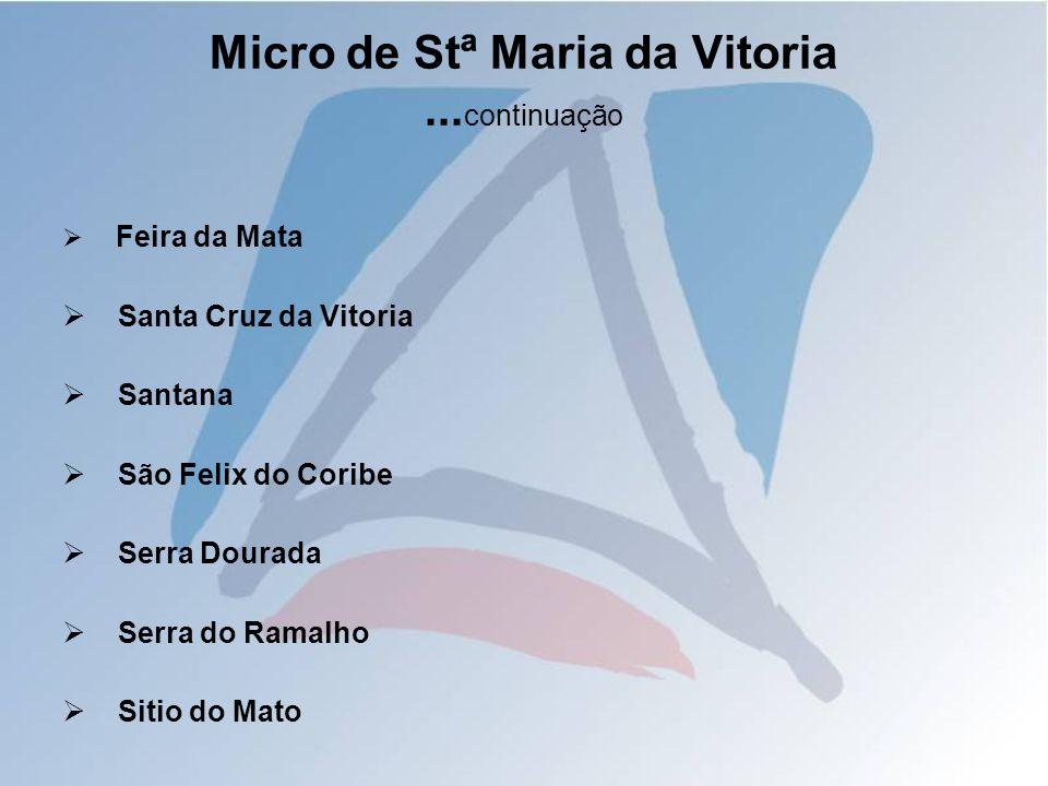 Micro de Stª Maria da Vitoria... continuação Feira da Mata Santa Cruz da Vitoria Santana São Felix do Coribe Serra Dourada Serra do Ramalho Sitio do M