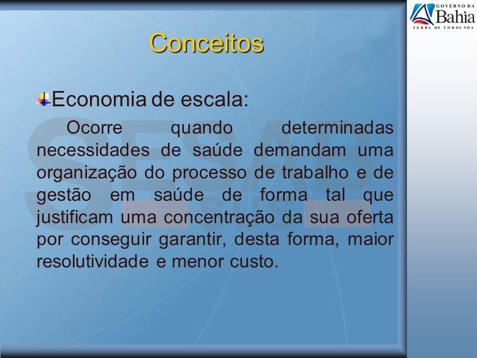 Conceitos Economia de escala: Ocorre quando determinadas necessidades de saúde demandam uma organização do processo de trabalho e de gestão em saúde d