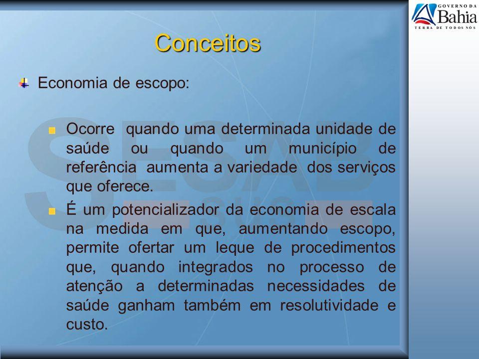 Conceitos Economia de escopo: Ocorre quando uma determinada unidade de saúde ou quando um município de referência aumenta a variedade dos serviços que