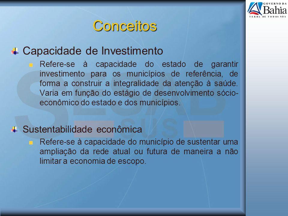 Conceitos Capacidade de Investimento Refere-se à capacidade do estado de garantir investimento para os municípios de referência, de forma a construir