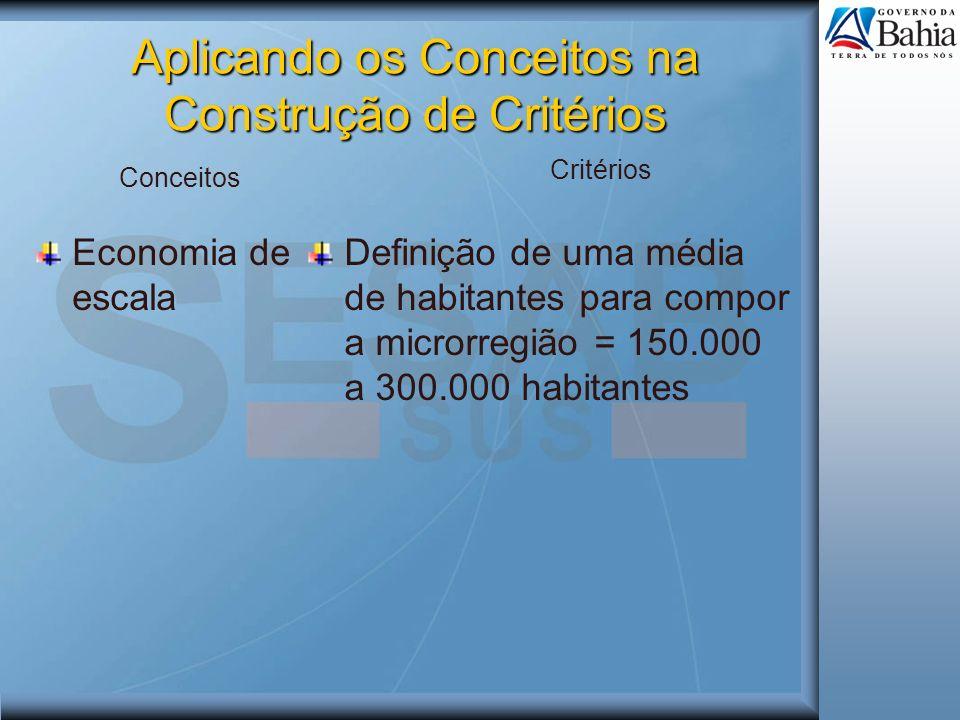 Economia de escala Definição de uma média de habitantes para compor a microrregião = 150.000 a 300.000 habitantes Conceitos Critérios