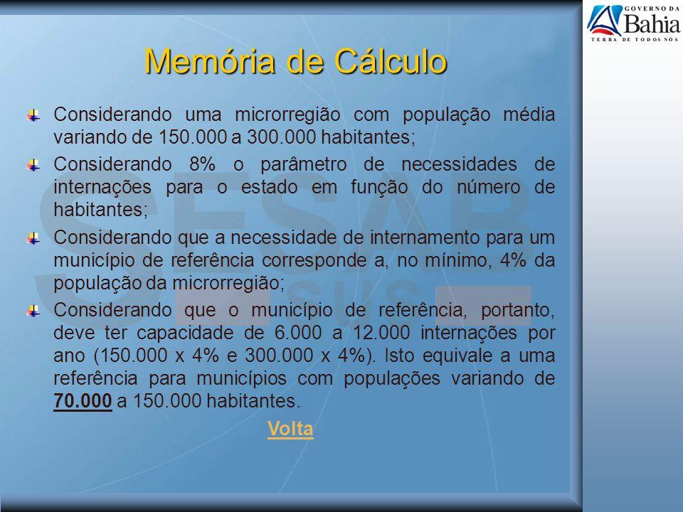 Memória de Cálculo Considerando uma microrregião com população média variando de 150.000 a 300.000 habitantes; Considerando 8% o parâmetro de necessid
