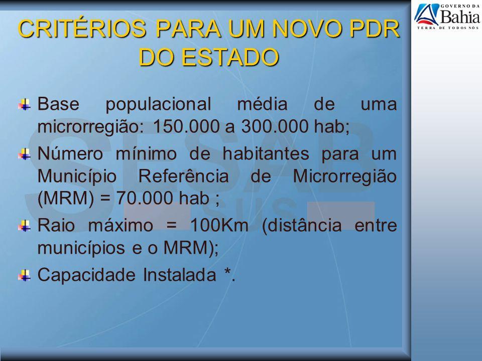 CRITÉRIOS PARA UM NOVO PDR DO ESTADO Base populacional média de uma microrregião: 150.000 a 300.000 hab; Número mínimo de habitantes para um Município