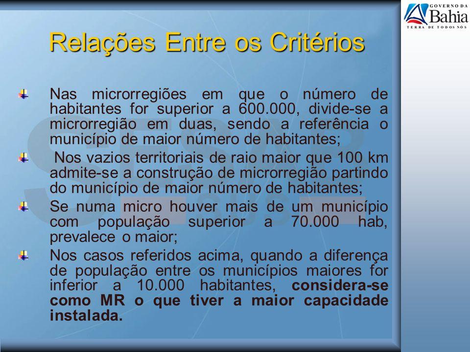 Relações Entre os Critérios Relações Entre os Critérios Nas microrregiões em que o número de habitantes for superior a 600.000, divide-se a microrregi