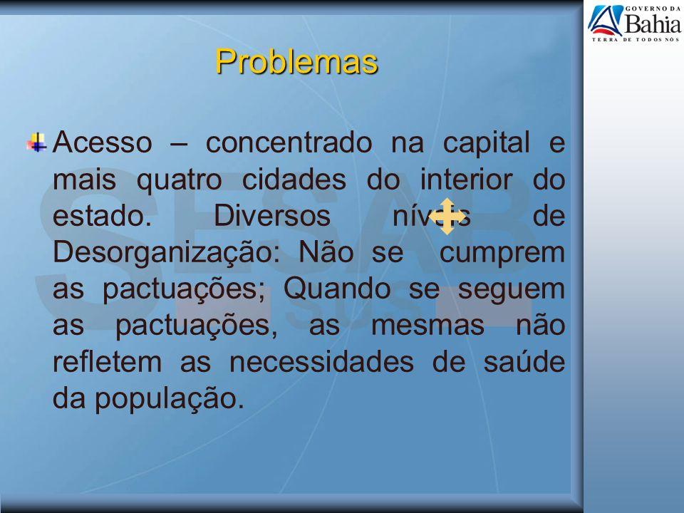 Problemas Acesso – concentrado na capital e mais quatro cidades do interior do estado. Diversos níveis de Desorganização: Não se cumprem as pactuações