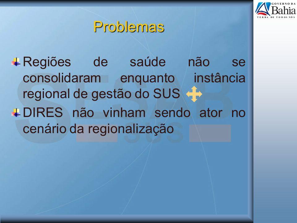 Problemas Regiões de saúde não se consolidaram enquanto instância regional de gestão do SUS DIRES não vinham sendo ator no cenário da regionalização